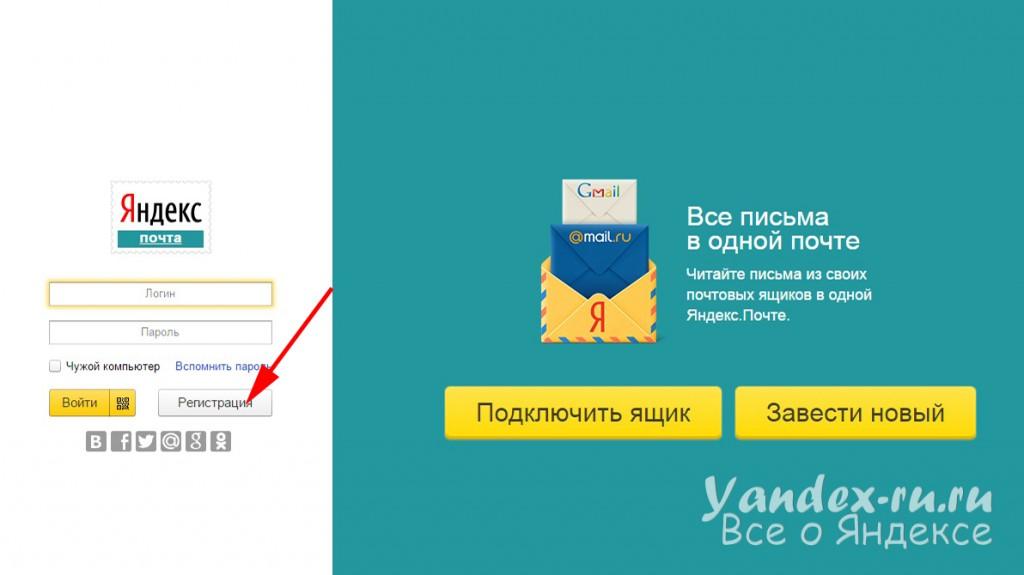 Яндекс почта регистрация нового ящика: создать новый ...